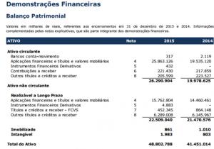 Fundo Garantidor de Créditos - FGC